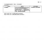 培根酸菜 瘦肉精檢驗報告 202101071024_4