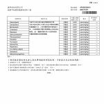 雞蛋火腿沙拉 瘦肉精檢驗報告20210107_page-0002