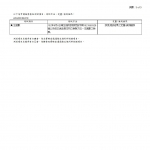 切達起司片生菌數20210107-3