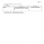 BBQ醬 生菌數 20210107-3