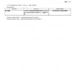 厚雞堡 生菌數20210107-3
