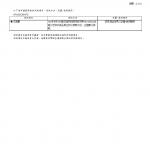 起司雞肉球 生菌數 20210107-3