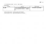芝麻味噌醬 生菌數20210107-3