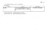 蘋果果醬 生菌數 20210107-3