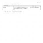 皇后堡 生菌數 20210107-3
