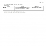 經典咖啡粉 生菌數 20210107-3
