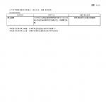 米堡 生菌數 2021010-3