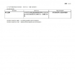 吉優漢堡沙拉醬 生菌數 20210107-3